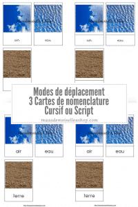 Maaademoiselle A. Shop - Cartes de nomenclature - Modes de déplacement