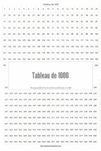 Maaademoiselle A. Shop - Nouveautés de novembre 2020 - Tableau de 1000